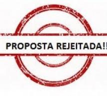 COPELIANOS – Proposta para o ACT 2020/2022 rejeitada – Proposta da PLR-2021/2022 aprovada